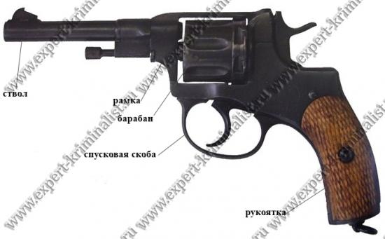 устройство револьвера.